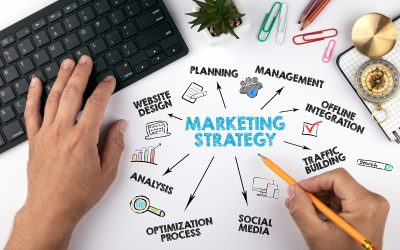 How to Develop a Marketing Strategy Template